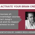 How To Activate Your Brain Creative